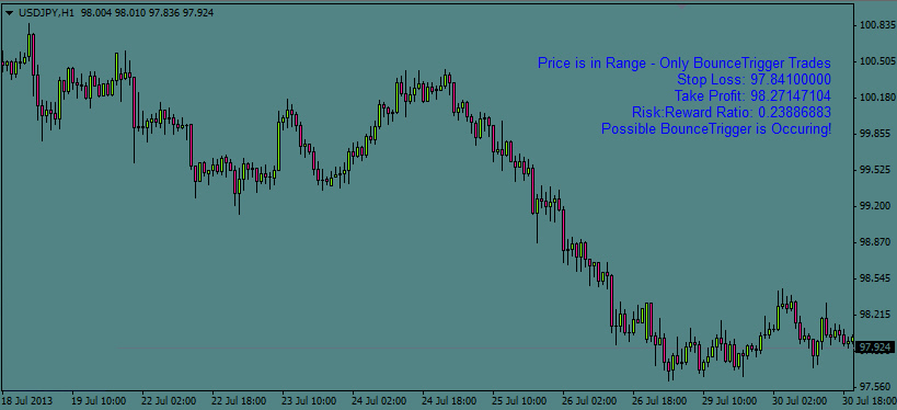 Trigger pro forex trading system download
