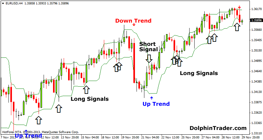 Simple forex trading strategies pdf