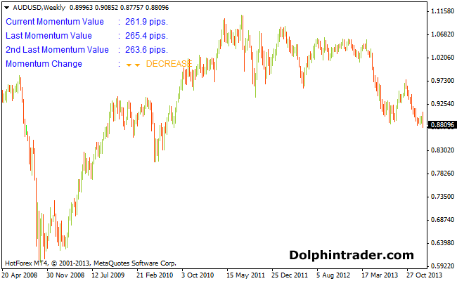Binary option vwap