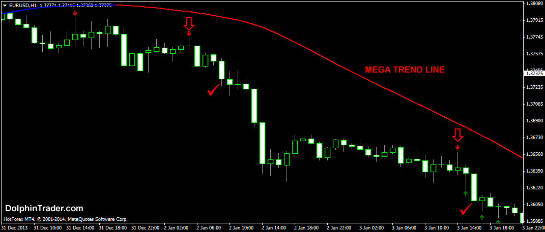 Forex mega scalper review