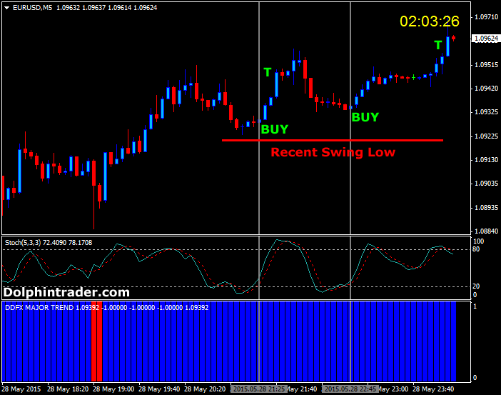 AceTrader - Best Intra-day Forex Trading Strategies