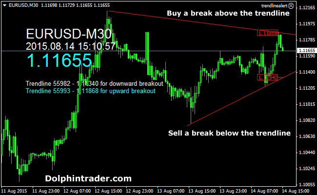 Forex trading robot software free download