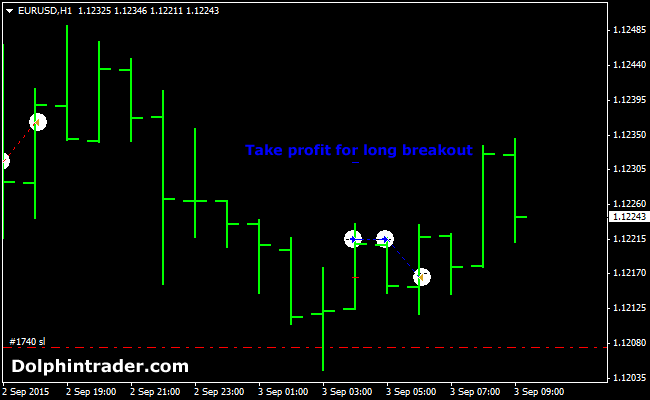 Best Forex Trading Robot Software