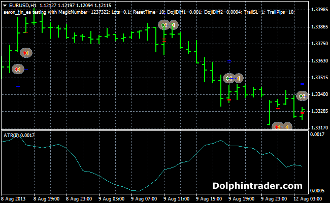 Download robot forex martingale