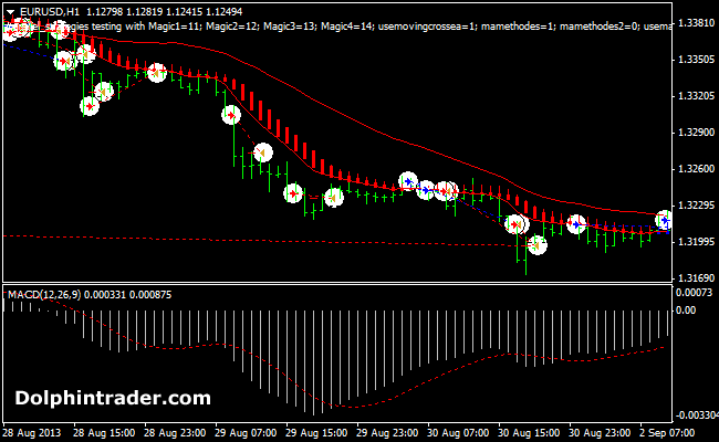 Calculator for binary options trading signals franco review