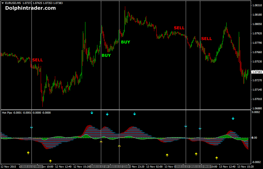 Forex scalping strategies morning
