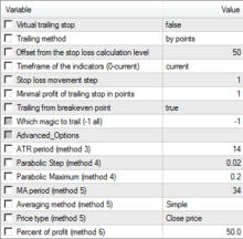 Forex no stop loss system