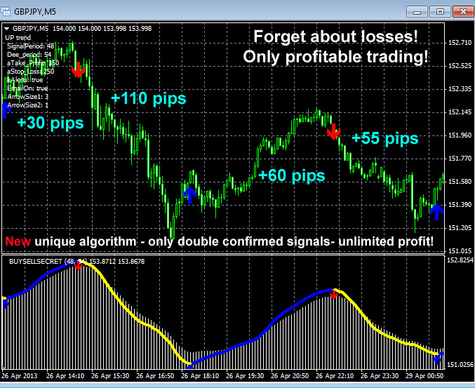 Forex ultimate trend signals indicator with buy/sell alerts-4