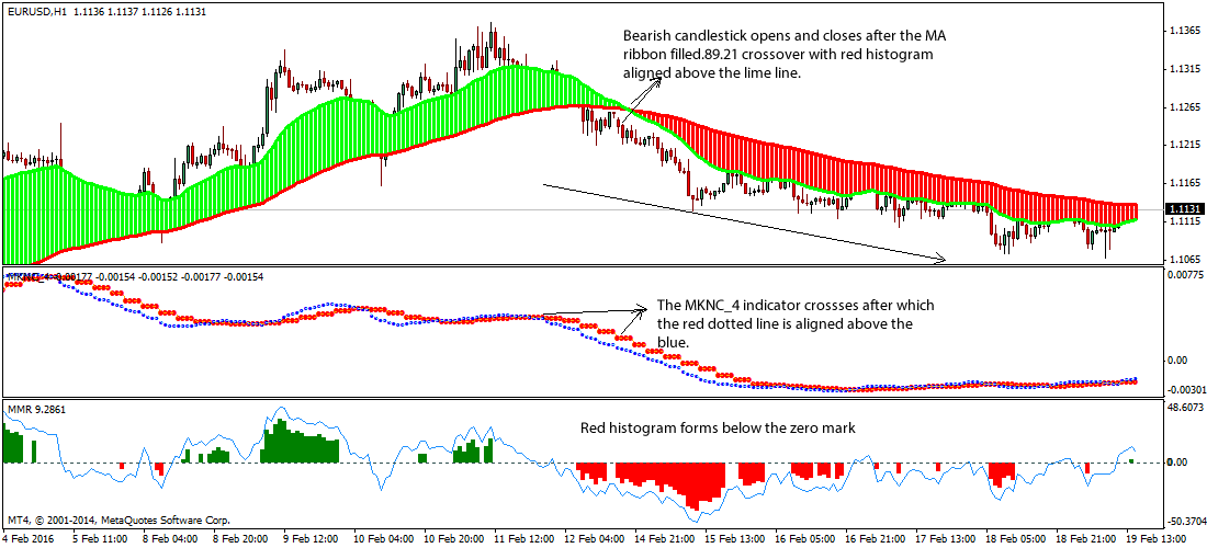 Mmr forex trading