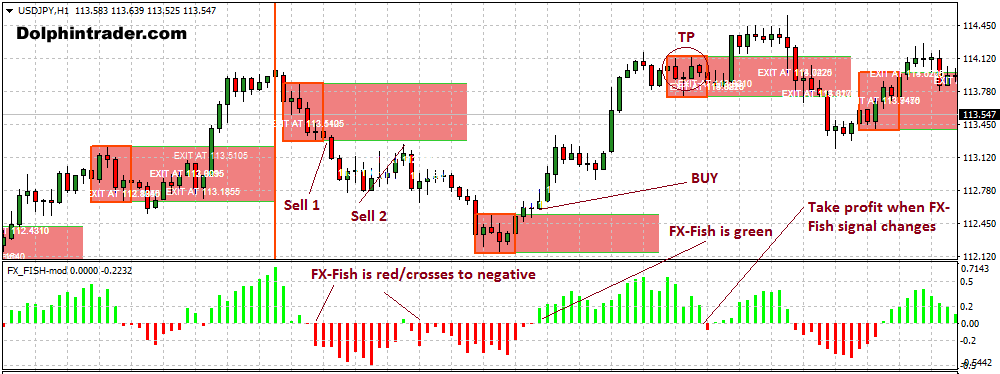 Forex london breakout strategy