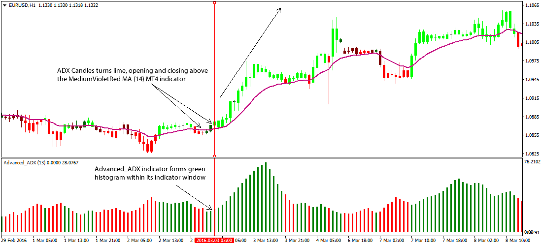 Optimal trading strategy and supplydemand dynamics of