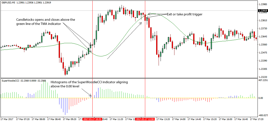 Forex rebates strategy