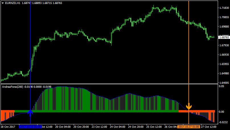 Forex trading hours in new zealand