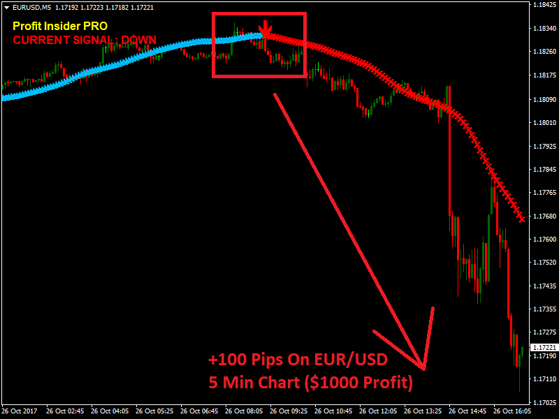 Pips A Week System By /// lurkstatic.ml Free Download lurkstatic.ml: lurkstatic.ml Pips A Week – System lurkstatic.ml (User's manual) Free Download Mr Andrea from Italy sent us that Indicator. If you find that topic is useful, please click on share in your social networks to support Forex.