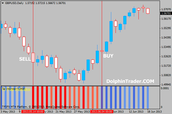 Scalping Forex Strategies directory  Forex Strategies