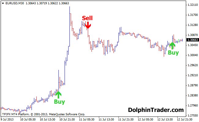Best buy and sell arrow indicator mt4 free download.
