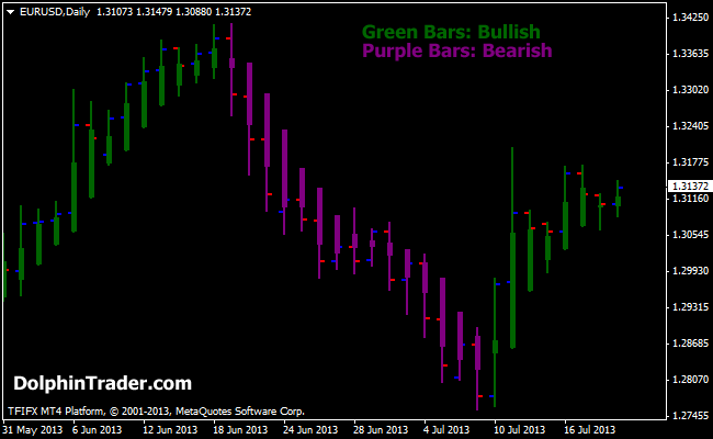 Go with green binary options download