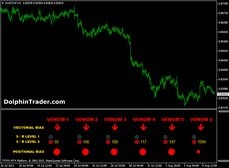 Boss indicator (binary options signals indicator for metatrader 4)