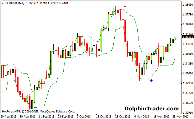 maxpipfx  Forex Signals by SMS and Email Best Forex trading