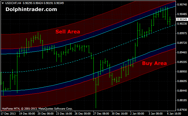 Forex order book indicator mt4