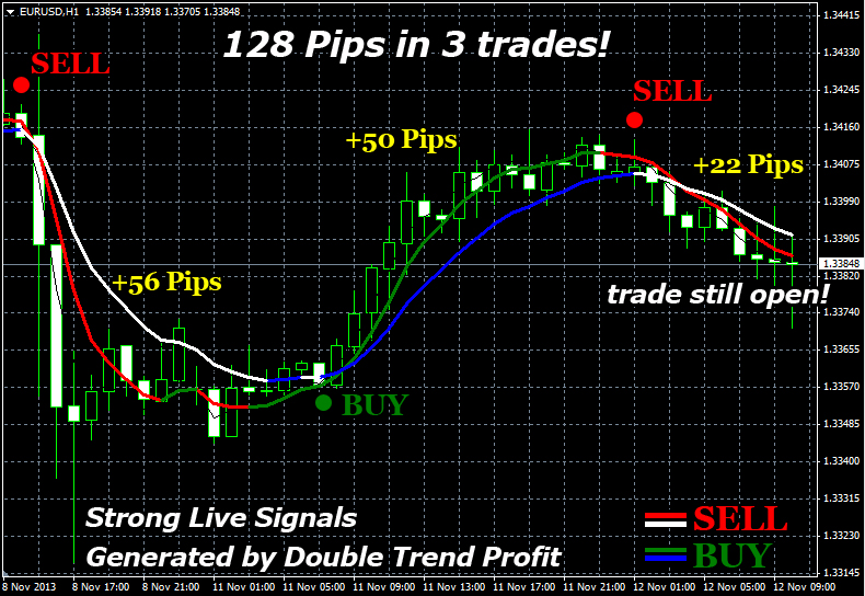 Best trading system software free
