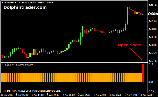 Alpha Trend Prediction Forex Indicator