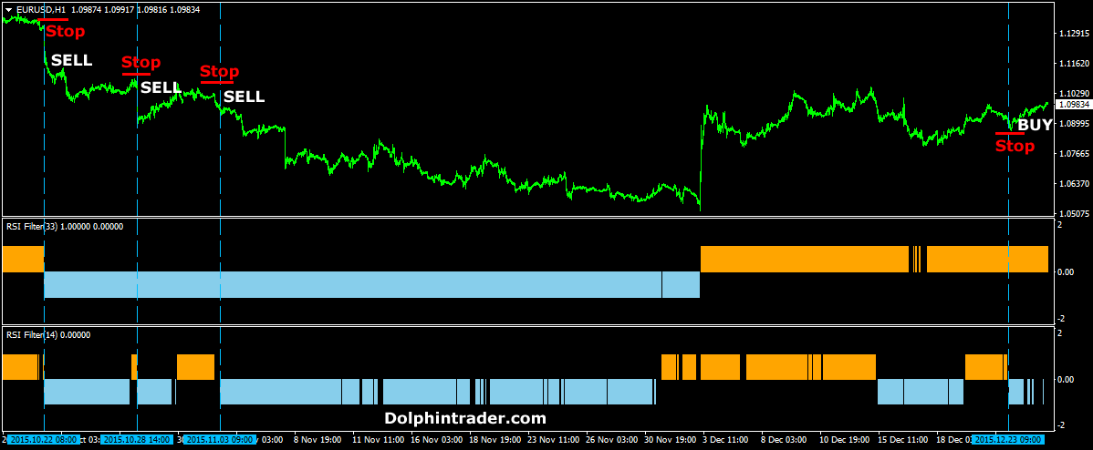 rsi-filtered-forex-system