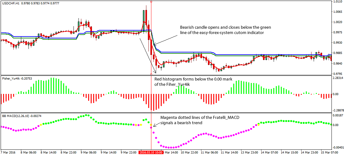 EFS-forex-trading-strategy1