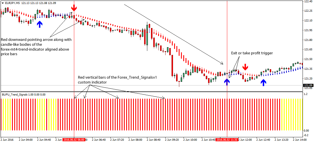 FT-forex-signals-trading-system