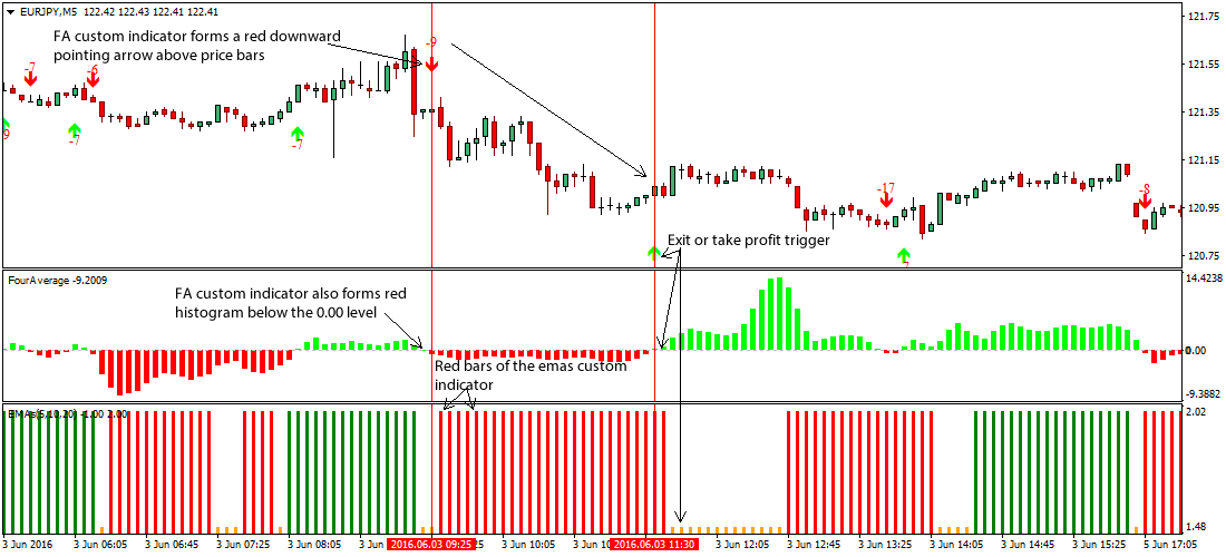 buy-sell-forex-scalping-system