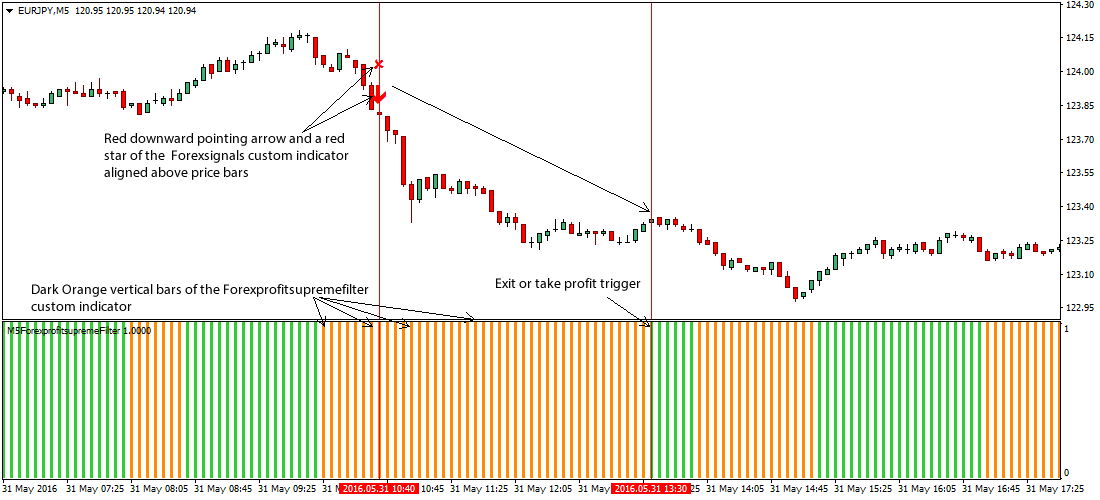 fx-signals-forex-trading-system