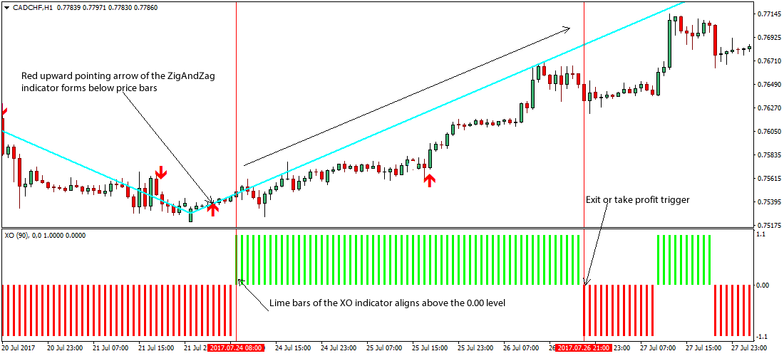 Tag : forex - Page No 27 « The Binary Options Trading Guide